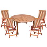 Zestaw ogrodowy (Stół Cocos 140cm + zestaw 4 krzeseł 5-pozycyjnych do wyboru) wizualizacja