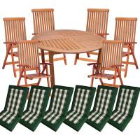 Zestaw ogrodowy (Stół Cocos 140cm + zestaw 6 krzeseł 5-pozycyjnych do wyboru + 6 poduch do wyboru) wizualizacja